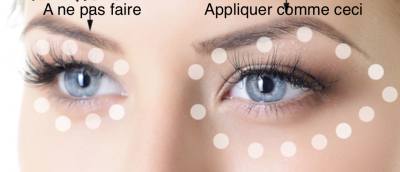application contour des yeux - Amatera